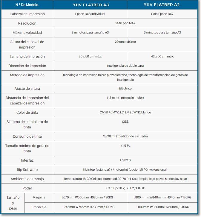 ESPECIFICACIONES PLOTTER A2-A3