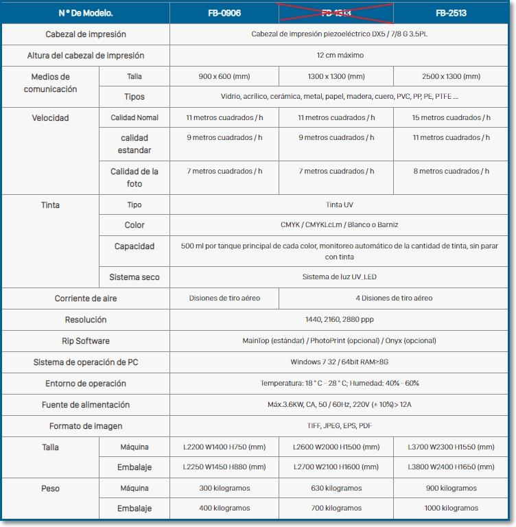 TABLA ESPECIFICACIONES FLATBED 0906